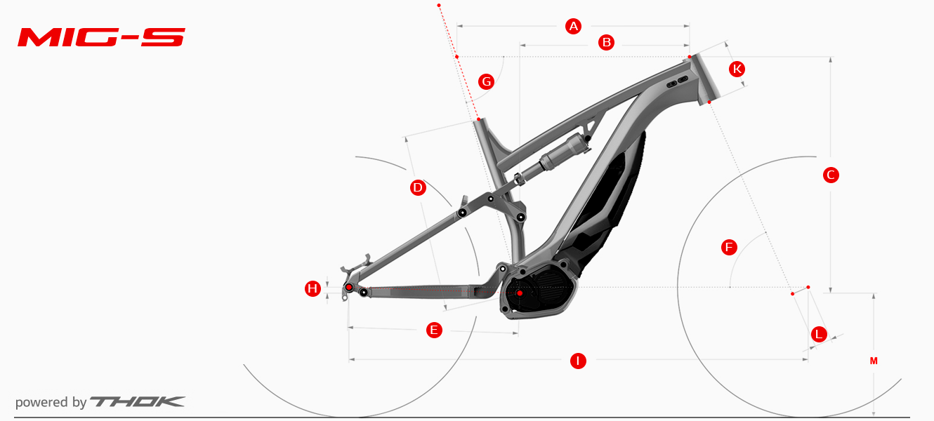 ducati mig-s sizing guide